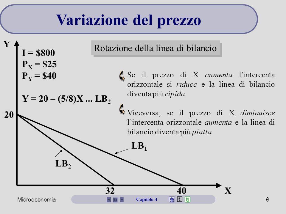 Microeconomia8 Y X 40 20 LB 1 25 50 LB 2 I = $1000 P X = $20 P Y = $40 Y = 25 - X/2 …. LB 2 Se il reddito aumenta, la linea di bilancio si sposta vers