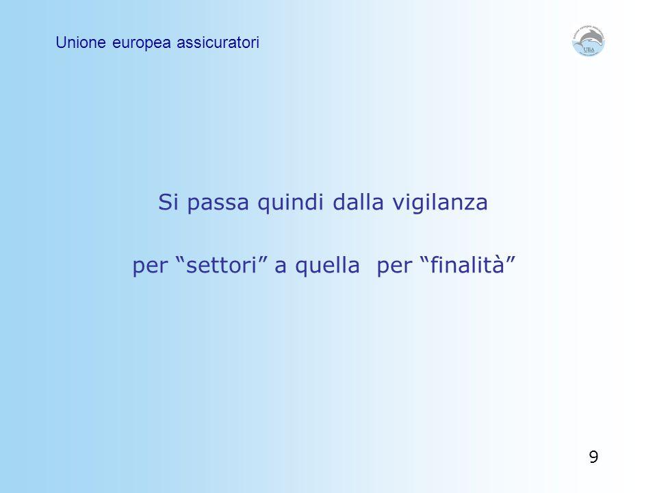 """Si passa quindi dalla vigilanza per """"settori"""" a quella per """"finalità"""" Unione europea assicuratori 9"""