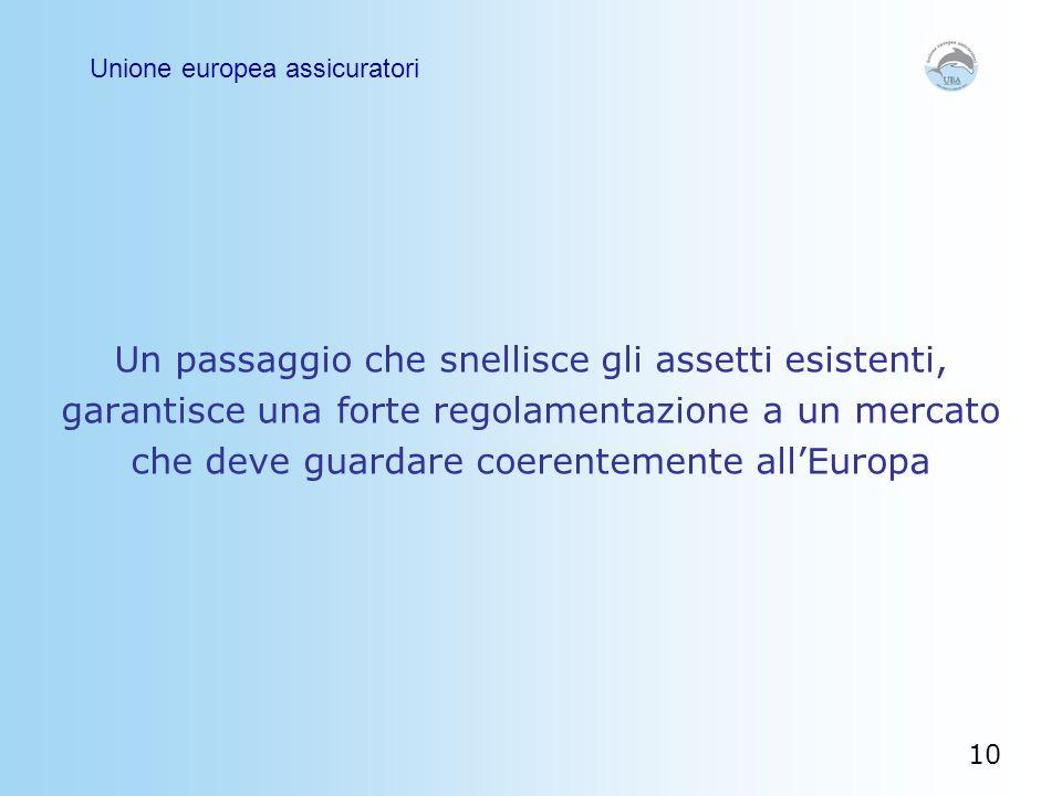 Un passaggio che snellisce gli assetti esistenti, garantisce una forte regolamentazione a un mercato che deve guardare coerentemente all'Europa Unione