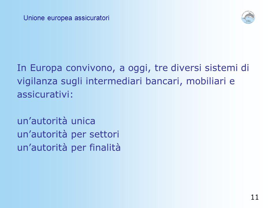 In Europa convivono, a oggi, tre diversi sistemi di vigilanza sugli intermediari bancari, mobiliari e assicurativi: un'autorità unica un'autorità per