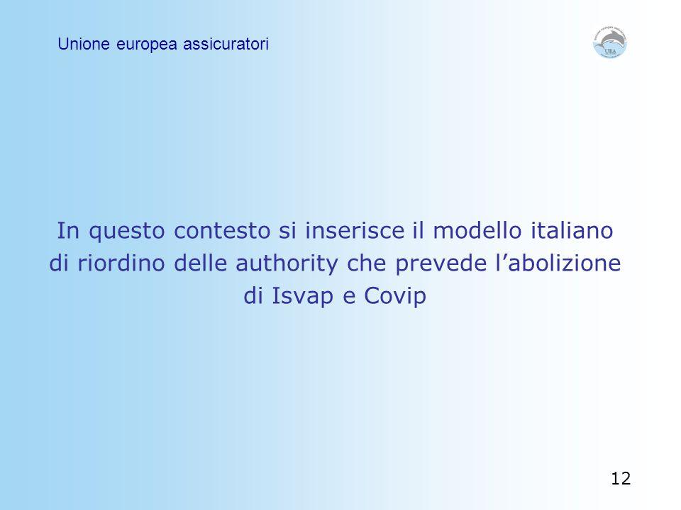 In questo contesto si inserisce il modello italiano di riordino delle authority che prevede l'abolizione di Isvap e Covip Unione europea assicuratori