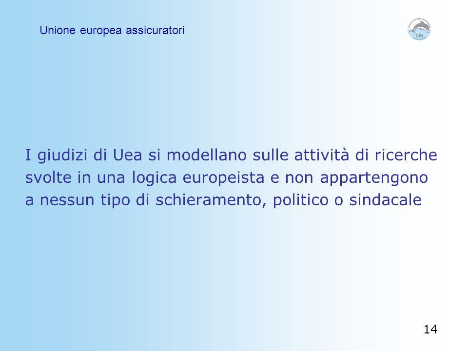 I giudizi di Uea si modellano sulle attività di ricerche svolte in una logica europeista e non appartengono a nessun tipo di schieramento, politico o
