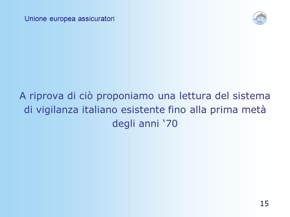A riprova di ciò proponiamo una lettura del sistema di vigilanza italiano esistente fino alla prima metà degli anni '70 Unione europea assicuratori 15
