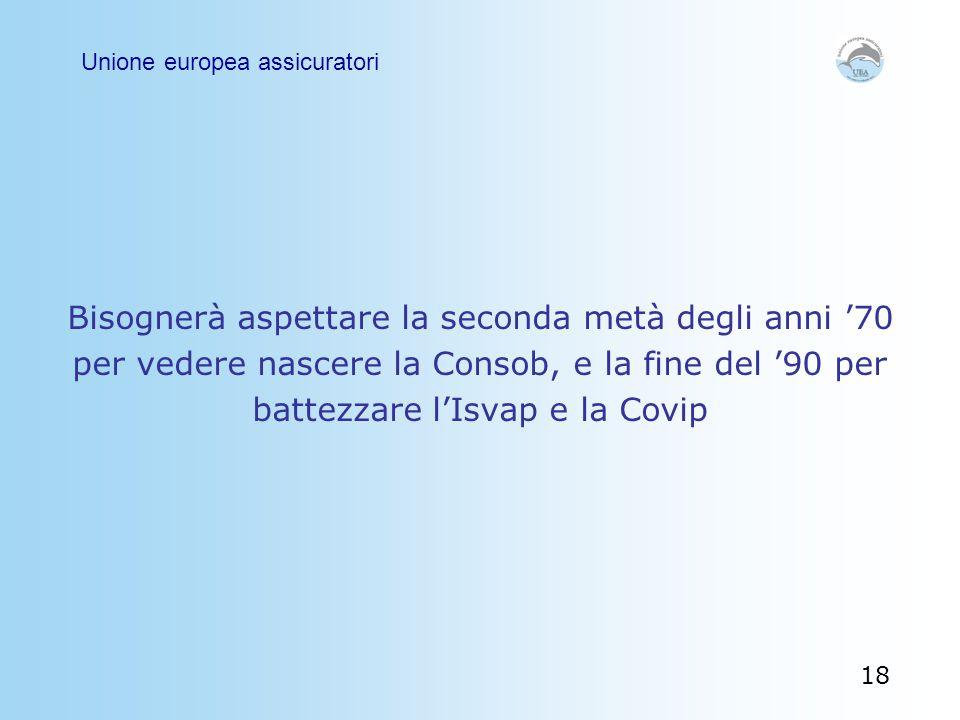 Bisognerà aspettare la seconda metà degli anni '70 per vedere nascere la Consob, e la fine del '90 per battezzare l'Isvap e la Covip Unione europea as