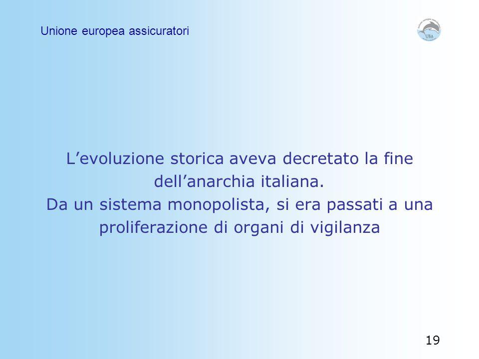 L'evoluzione storica aveva decretato la fine dell'anarchia italiana. Da un sistema monopolista, si era passati a una proliferazione di organi di vigil