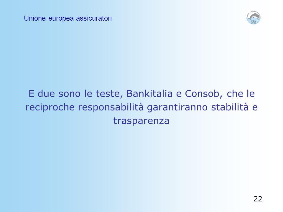 E due sono le teste, Bankitalia e Consob, che le reciproche responsabilità garantiranno stabilità e trasparenza Unione europea assicuratori 22