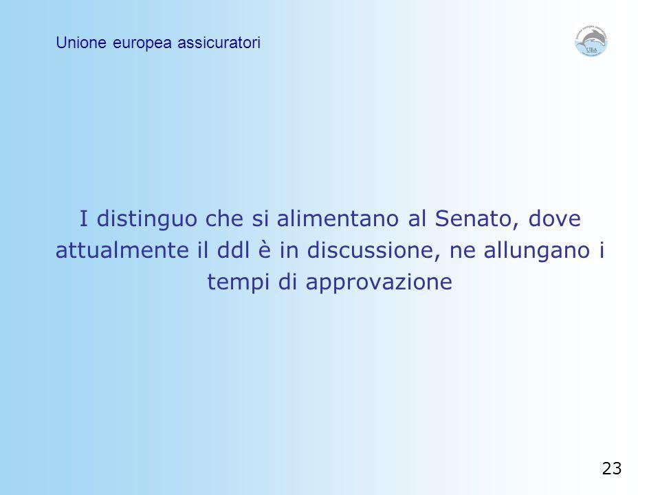 I distinguo che si alimentano al Senato, dove attualmente il ddl è in discussione, ne allungano i tempi di approvazione Unione europea assicuratori 23