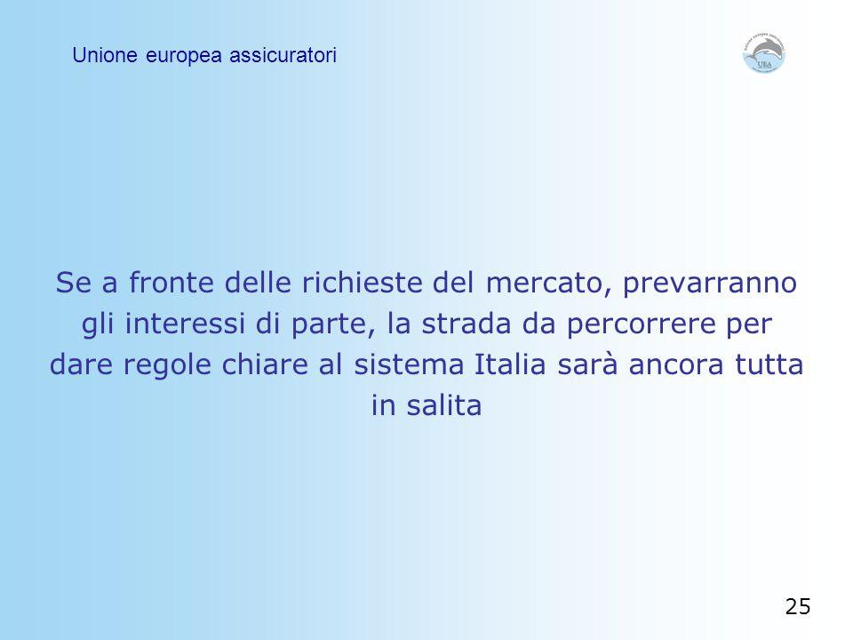Se a fronte delle richieste del mercato, prevarranno gli interessi di parte, la strada da percorrere per dare regole chiare al sistema Italia sarà anc
