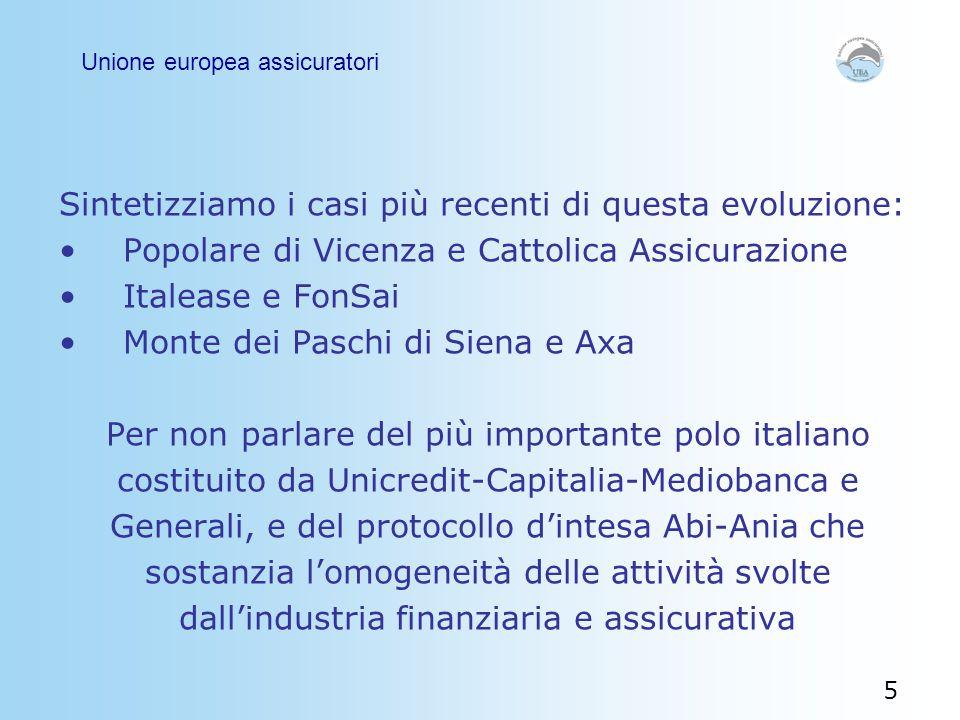Sintetizziamo i casi più recenti di questa evoluzione: Popolare di Vicenza e Cattolica Assicurazione Italease e FonSai Monte dei Paschi di Siena e Axa