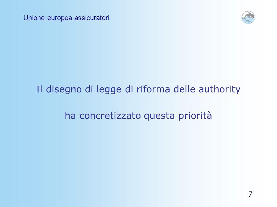 Il disegno di legge di riforma delle authority ha concretizzato questa priorità Unione europea assicuratori 7