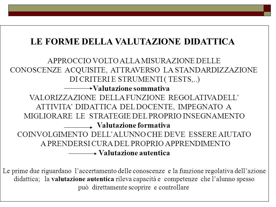 LE FORME DELLA VALUTAZIONE DIDATTICA APPROCCIO VOLTO ALLA MISURAZIONE DELLE CONOSCENZE ACQUISITE, ATTRAVERSO LA STANDARDIZZAZIONE DI CRITERI E STRUMENTI ( TESTS,..) Valutazione sommativa VALORIZZAZIONE DELLA FUNZIONE REGOLATIVA DELL' ATTIVITA' DIDATTICA DEL DOCENTE, IMPEGNATO A MIGLIORARE LE STRATEGIE DEL PROPRIO INSEGNAMENTO Valutazione formativa COINVOLGIMENTO DELL'ALUNNO CHE DEVE ESSERE AIUTATO A PRENDERSI CURA DEL PROPRIO APPRENDIMENTO Valutazione autentica Le prime due riguardano l'accertamento delle conoscenze e la funzione regolativa dell'azione didattica; la valutazione autentica rileva capacità e competenze che l'alunno spesso può direttamente scoprire e controllare