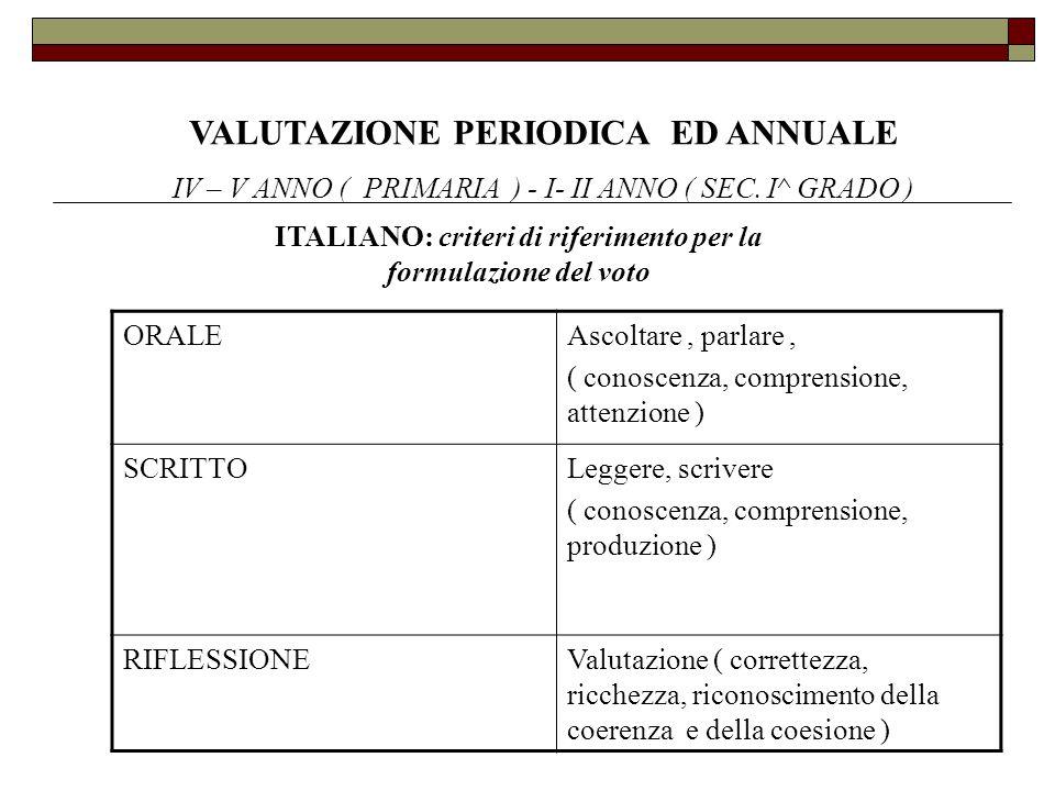 VALUTAZIONE PERIODICA ED ANNUALE IV – V ANNO ( PRIMARIA ) - I- II ANNO ( SEC. I^ GRADO ) ITALIANO: criteri di riferimento per la formulazione del voto