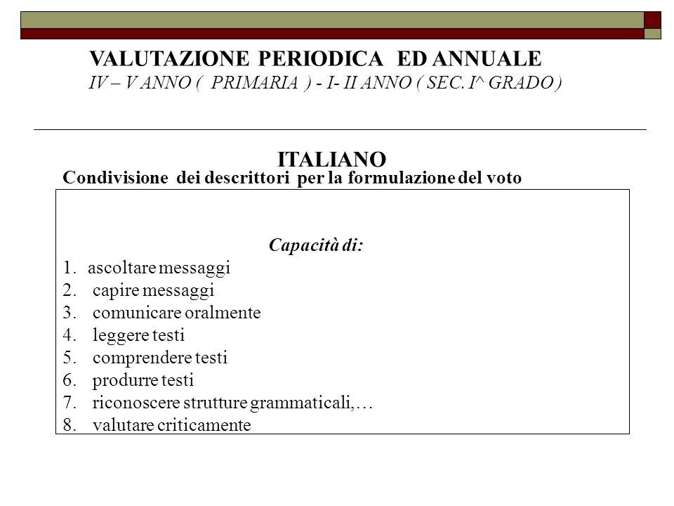 VALUTAZIONE PERIODICA ED ANNUALE IV – V ANNO ( PRIMARIA ) - I- II ANNO ( SEC. I^ GRADO ) ITALIANO Condivisione dei descrittori per la formulazione del