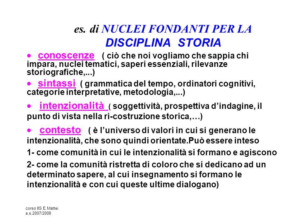 corso IIS E.Mattei a.s.2007/2008 Es.