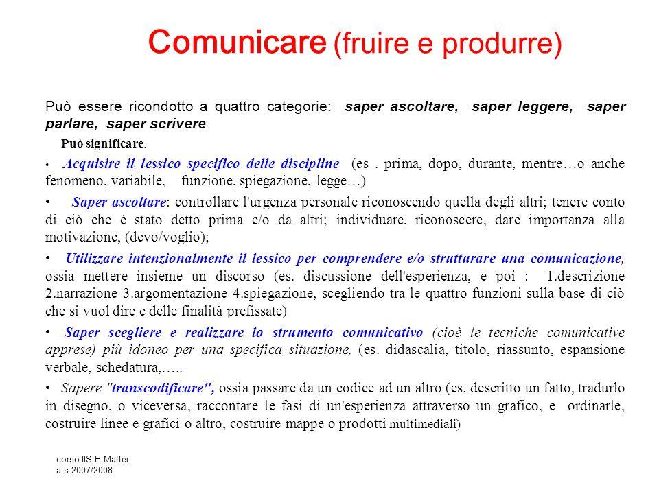 corso IIS E.Mattei a.s.2007/2008 Comunicare (fruire e produrre) Può essere ricondotto a quattro categorie: saper ascoltare, saper leggere, saper parla