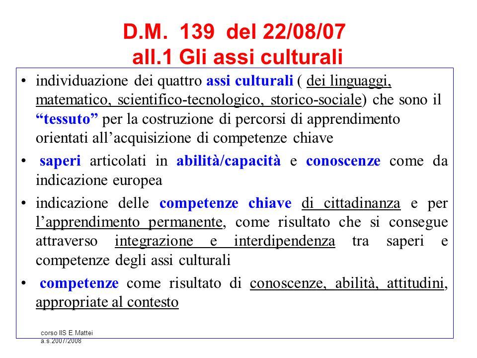 corso IIS E.Mattei a.s.2007/2008 D.M. 139 del 22/08/07 all.1 Gli assi culturali individuazione dei quattro assi culturali ( dei linguaggi, matematico,