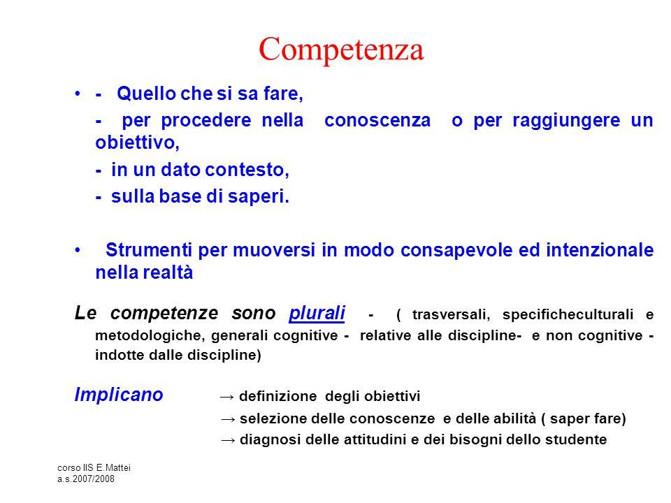 corso IIS E.Mattei a.s.2007/2008 Competenza - Quello che si sa fare, - per procedere nella conoscenza o per raggiungere un obiettivo, - in un dato con