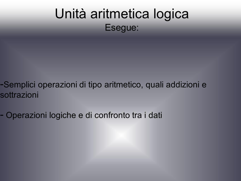 Unità aritmetica logica Esegue:  Semplici operazioni di tipo aritmetico, quali addizioni e sottrazioni  Operazioni logiche e di confronto tra i dati