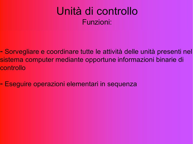 Unità di controllo Funzioni:  Sorvegliare e coordinare tutte le attività delle unità presenti nel sistema computer mediante opportune informazioni bi