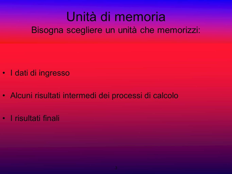 Unità di memoria Bisogna scegliere un unità che memorizzi: I dati di ingresso Alcuni risultati intermedi dei processi di calcolo I risultati finali 3