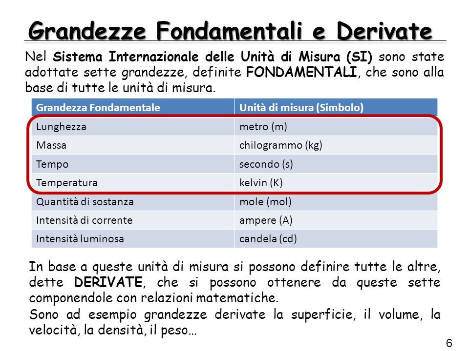 Grandezze Fondamentali e Derivate 6 Nel Sistema Internazionale delle Unità di Misura (SI) sono state adottate sette grandezze, definite FONDAMENTALI,