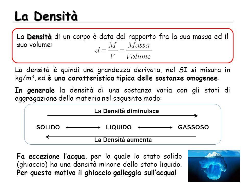 La Densità 8 Densità La Densità di un corpo è data dal rapporto fra la sua massa ed il suo volume: La densità è quindi una grandezza derivata, nel SI