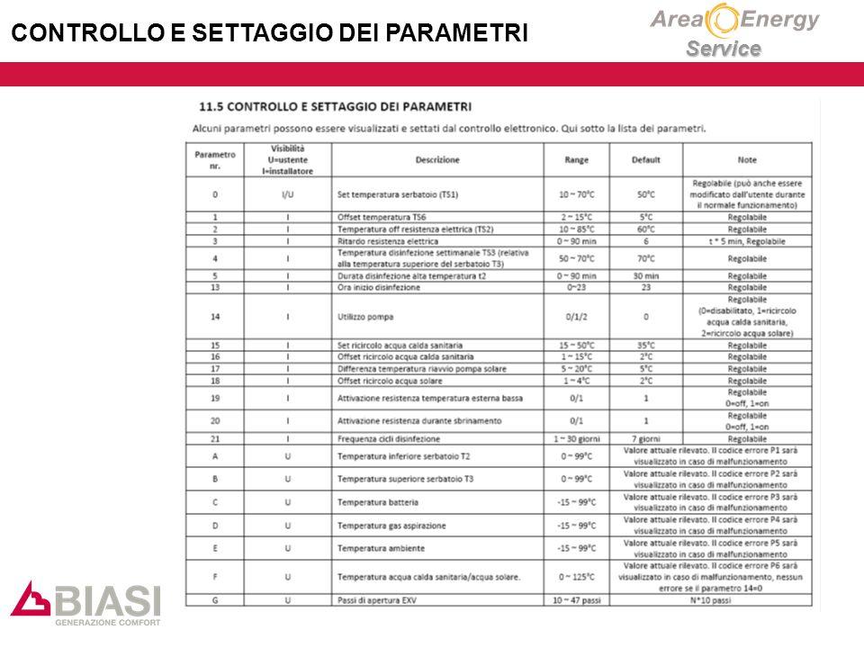Service CONTROLLO E SETTAGGIO DEI PARAMETRI