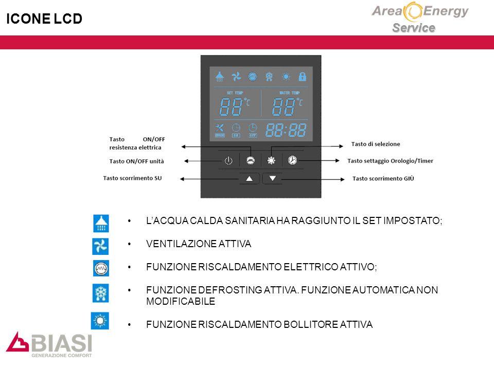 Service ICONE LCD L'ACQUA CALDA SANITARIA HA RAGGIUNTO IL SET IMPOSTATO; VENTILAZIONE ATTIVA FUNZIONE RISCALDAMENTO ELETTRICO ATTIVO; FUNZIONE DEFROSTING ATTIVA.