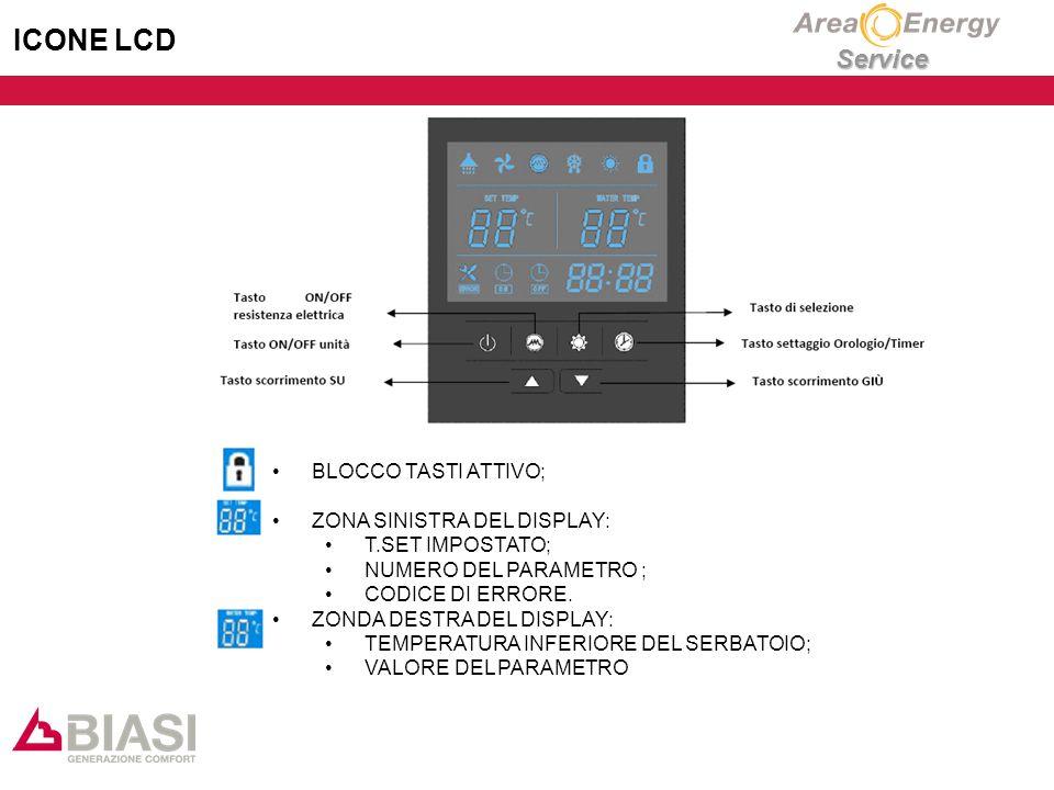 Service ICONE LCD BLOCCO TASTI ATTIVO; ZONA SINISTRA DEL DISPLAY: T.SET IMPOSTATO; NUMERO DEL PARAMETRO ; CODICE DI ERRORE.