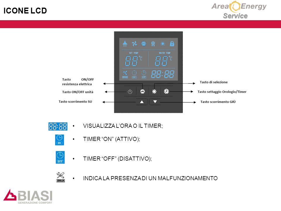 Service ICONE LCD VISUALIZZA L'ORA O IL TIMER; TIMER ON (ATTIVO); TIMER OFF (DISATTIVO); INDICA LA PRESENZA DI UN MALFUNZIONAMENTO
