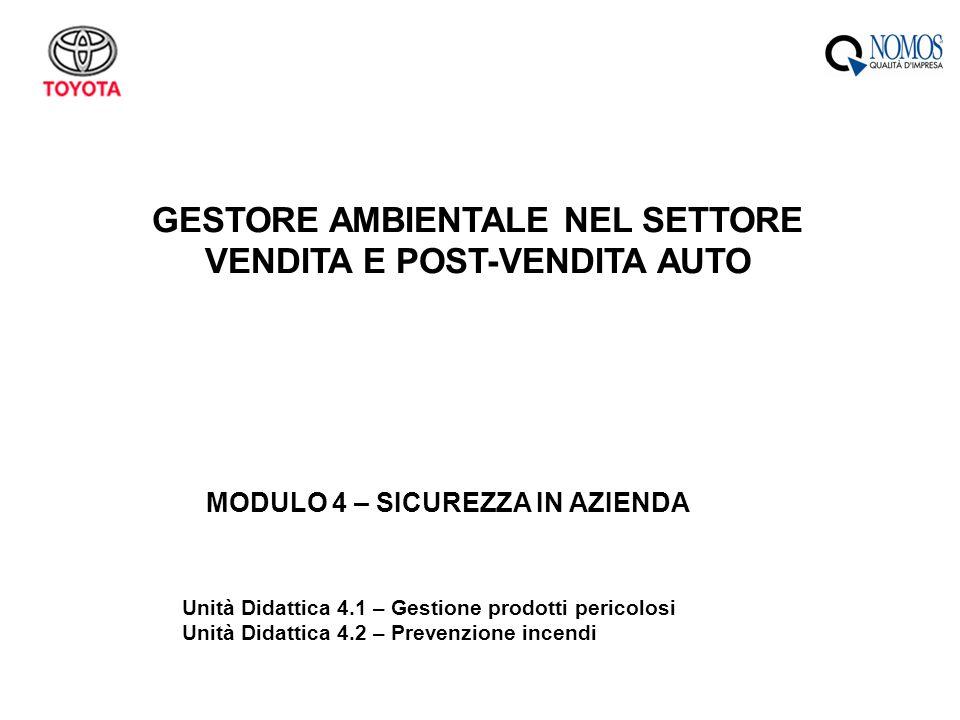 GESTORE AMBIENTALE NEL SETTORE VENDITA E POST-VENDITA AUTO MODULO 4 – SICUREZZA IN AZIENDA Unità Didattica 4.1 – Gestione prodotti pericolosi Unità Di