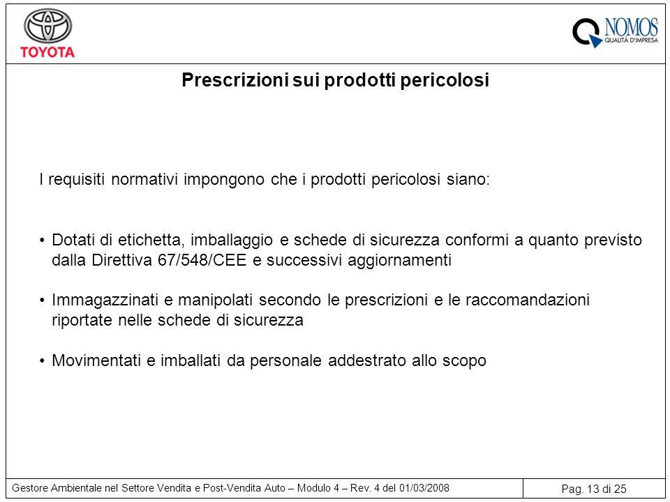 Pag. 13 di 25 Gestore Ambientale nel Settore Vendita e Post-Vendita Auto – Modulo 4 – Rev. 4 del 01/03/2008 Prescrizioni sui prodotti pericolosi I req