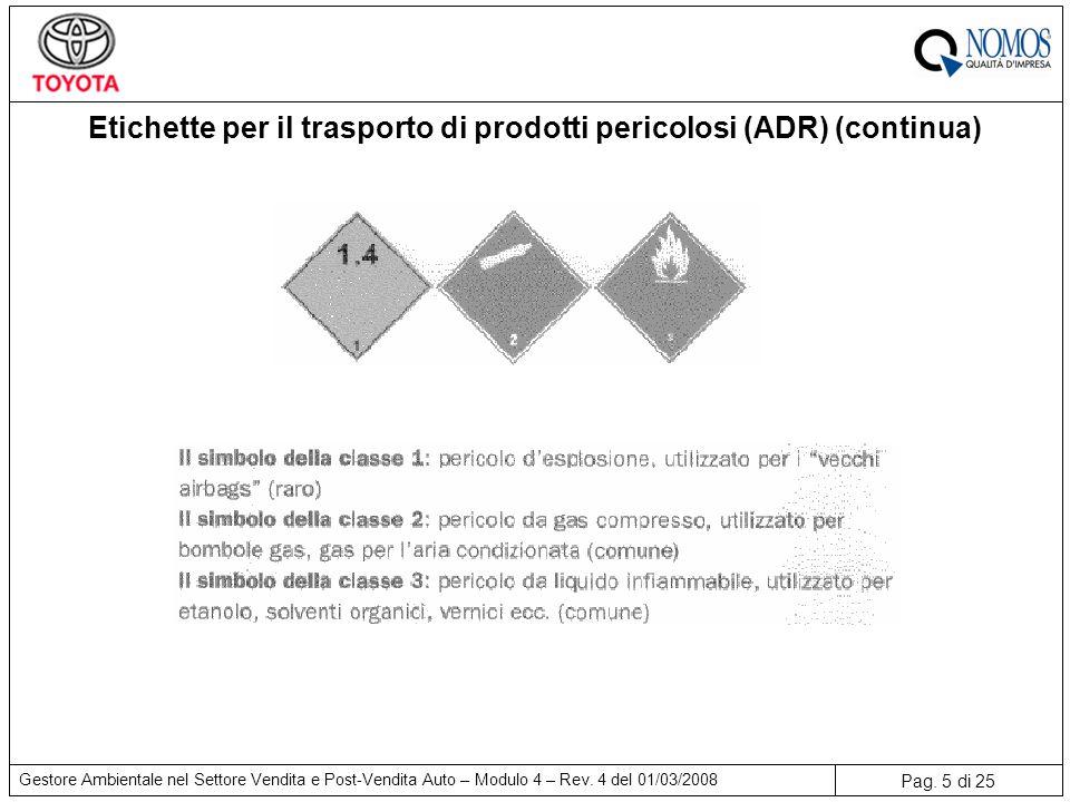 Pag. 5 di 25 Gestore Ambientale nel Settore Vendita e Post-Vendita Auto – Modulo 4 – Rev. 4 del 01/03/2008 Etichette per il trasporto di prodotti peri