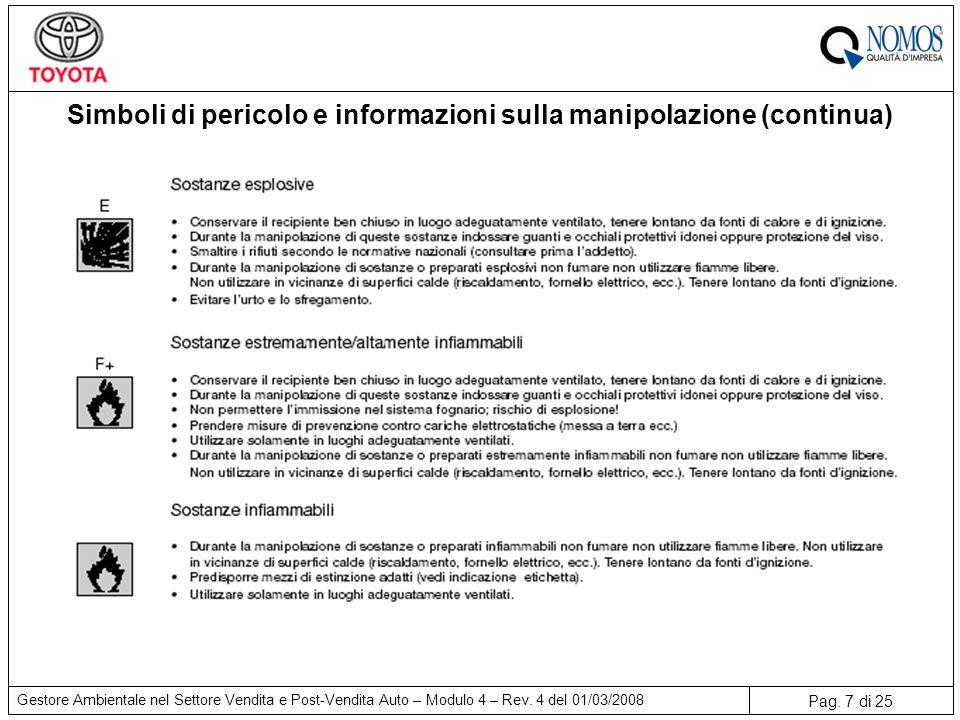 Pag. 7 di 25 Gestore Ambientale nel Settore Vendita e Post-Vendita Auto – Modulo 4 – Rev. 4 del 01/03/2008 Simboli di pericolo e informazioni sulla ma