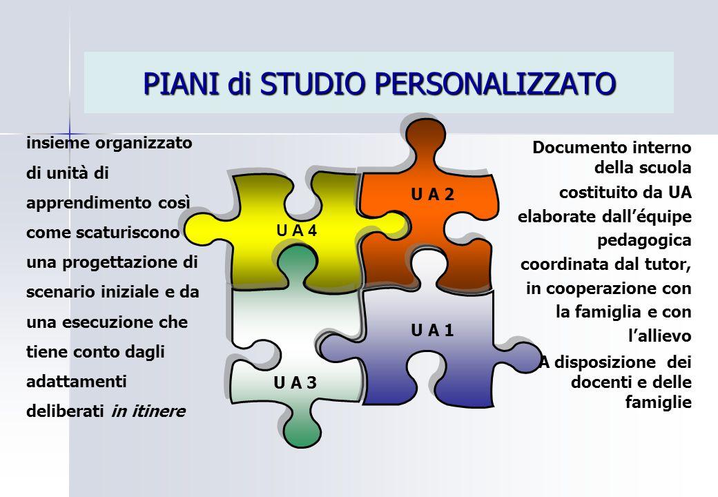 PIANI di STUDIO PERSONALIZZATO insieme organizzato di unità di apprendimento così come scaturiscono da una progettazione di scenario iniziale e da una