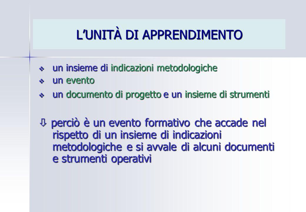 L'UNITÀ DI APPRENDIMENTO  un insieme di indicazioni metodologiche  un evento  un documento di progetto e un insieme di strumenti  perciò è un even