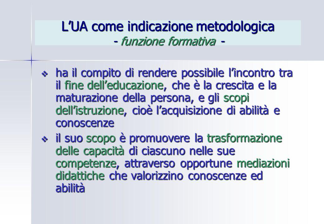 L'UA come indicazione metodologica - funzione formativa -  ha il compito di rendere possibile l'incontro tra il fine dell'educazione, che è la cresci