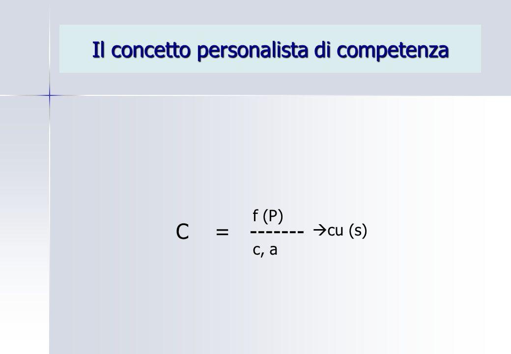 Il concetto personalista di competenza C = ------- f (P) c, a  cu (s)