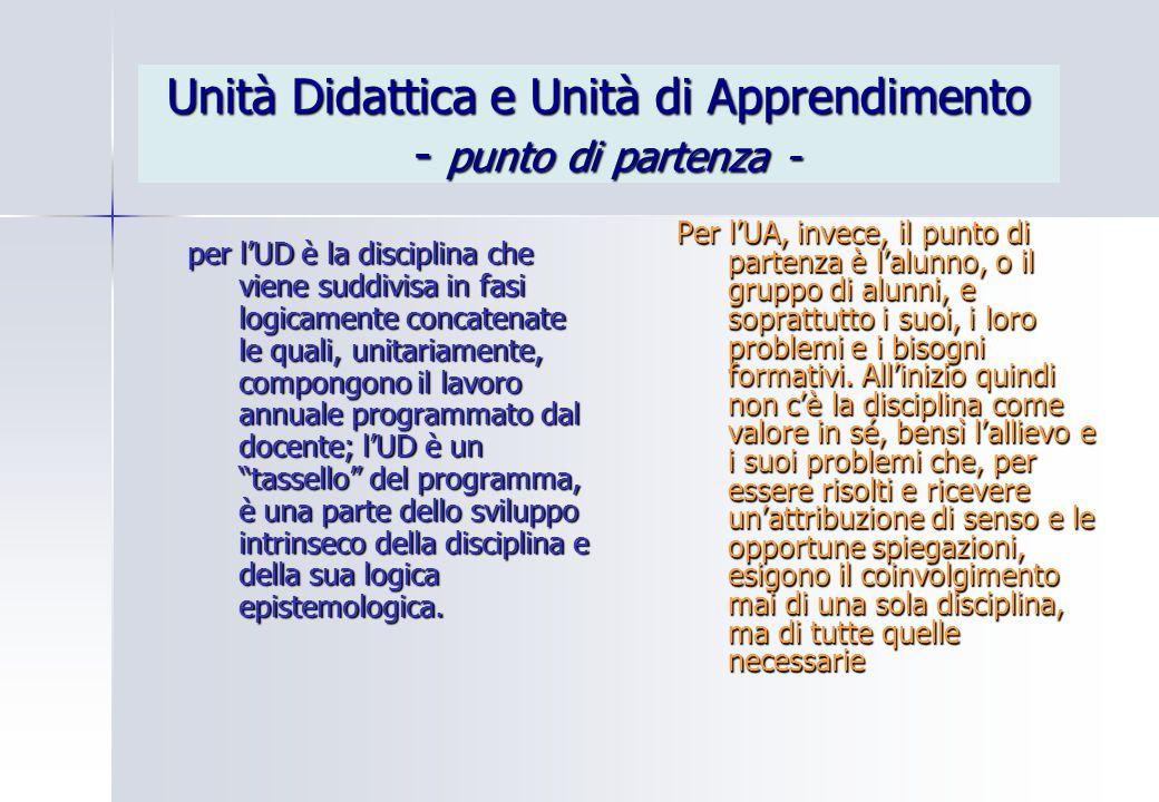 Unità Didattica e Unità di Apprendimento - punto di partenza - per l'UD è la disciplina che viene suddivisa in fasi logicamente concatenate le quali,