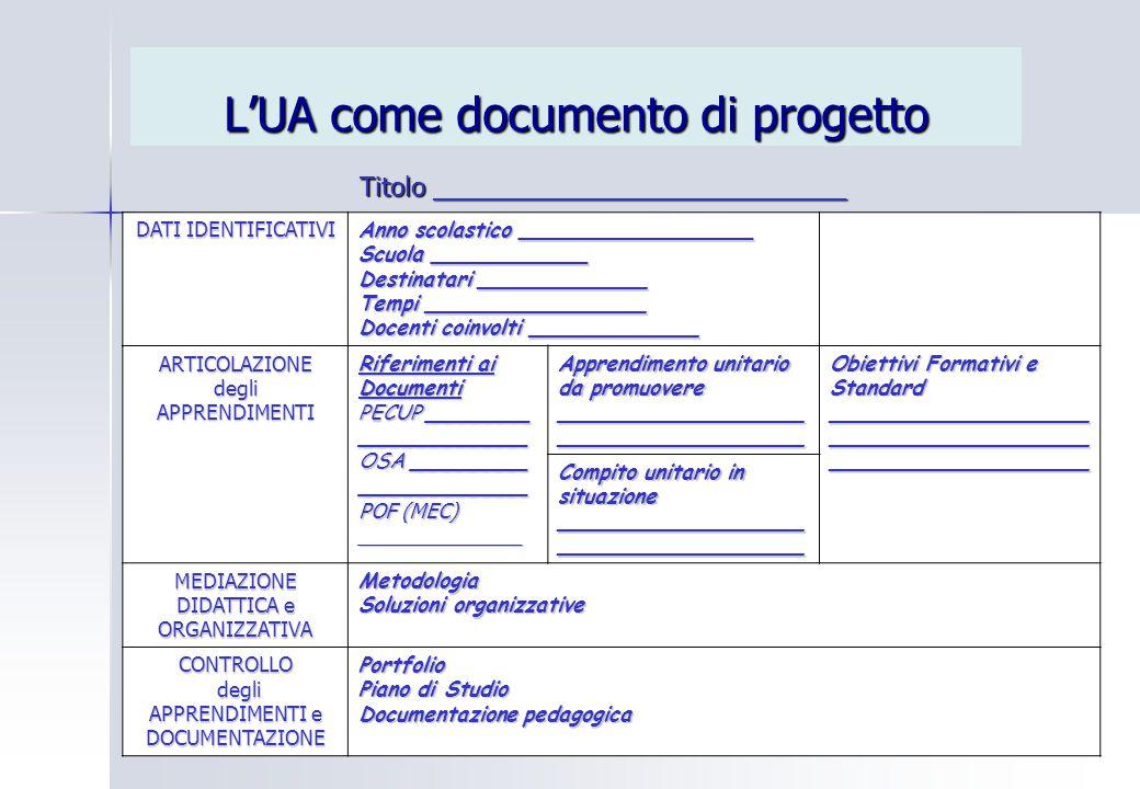 L'UA come documento di progetto DATI IDENTIFICATIVI Anno scolastico __________________ Scuola ____________ Destinatari _____________ Tempi ___________