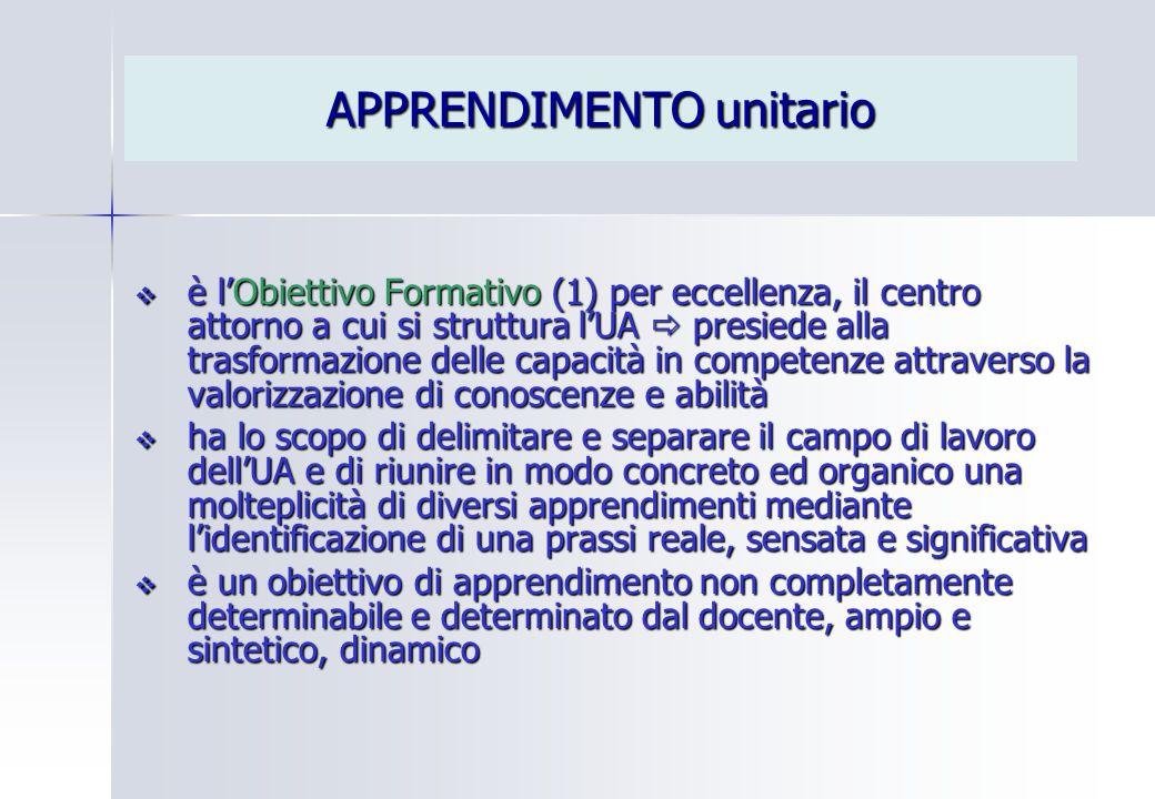 APPRENDIMENTO unitario  è l'Obiettivo Formativo (1) per eccellenza, il centro attorno a cui si struttura l'UA  presiede alla trasformazione delle ca