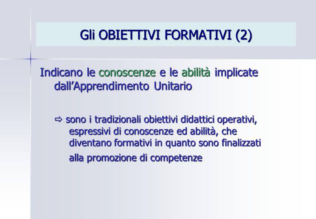 Gli OBIETTIVI FORMATIVI (2) Indicano le conoscenze e le abilità implicate dall'Apprendimento Unitario  sono i tradizionali obiettivi didattici operativi, espressivi di conoscenze ed abilità, che diventano formativi in quanto sono finalizzati alla promozione di competenze