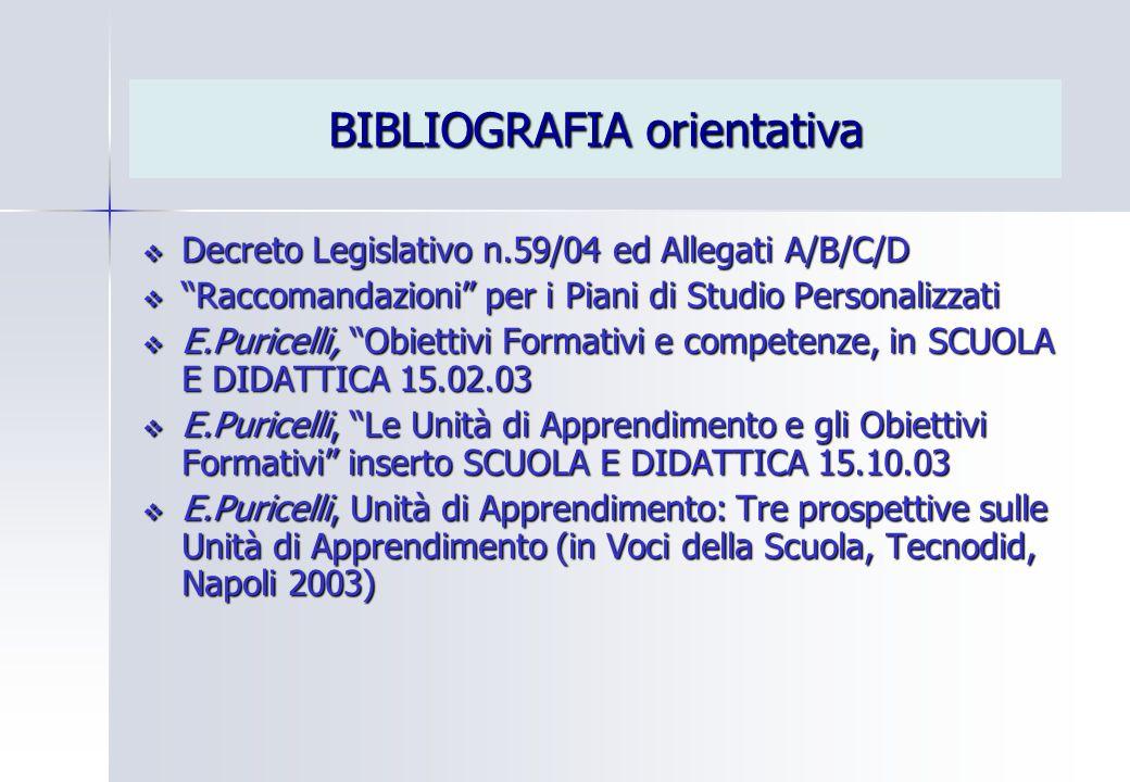 """BIBLIOGRAFIA orientativa  Decreto Legislativo n.59/04 ed Allegati A/B/C/D  """"Raccomandazioni"""" per i Piani di Studio Personalizzati  E.Puricelli, """"Ob"""