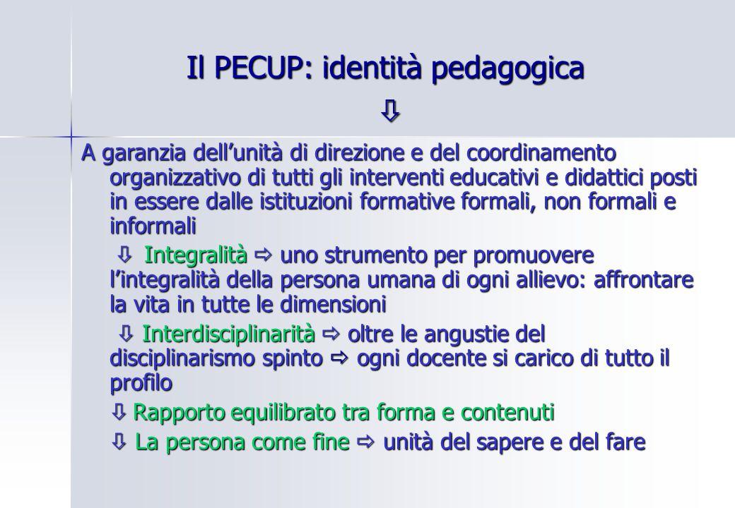 Il PECUP: identità pedagogica  A garanzia dell'unità di direzione e del coordinamento organizzativo di tutti gli interventi educativi e didattici pos