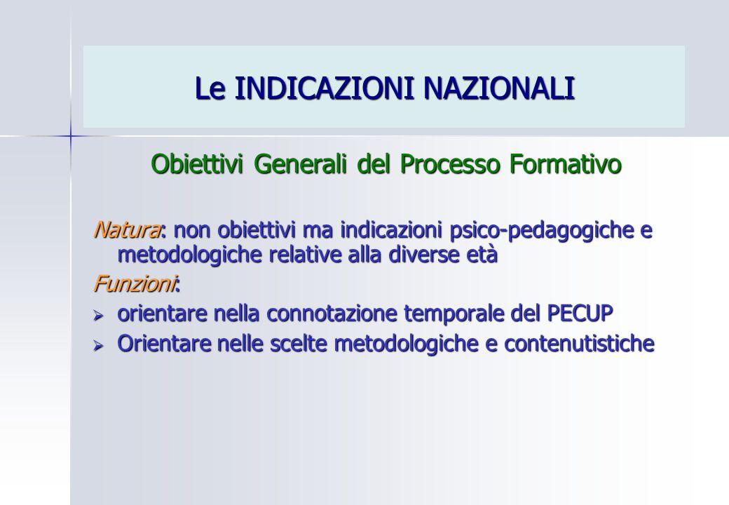 Le INDICAZIONI NAZIONALI Obiettivi Generali del Processo Formativo Natura: non obiettivi ma indicazioni psico-pedagogiche e metodologiche relative all