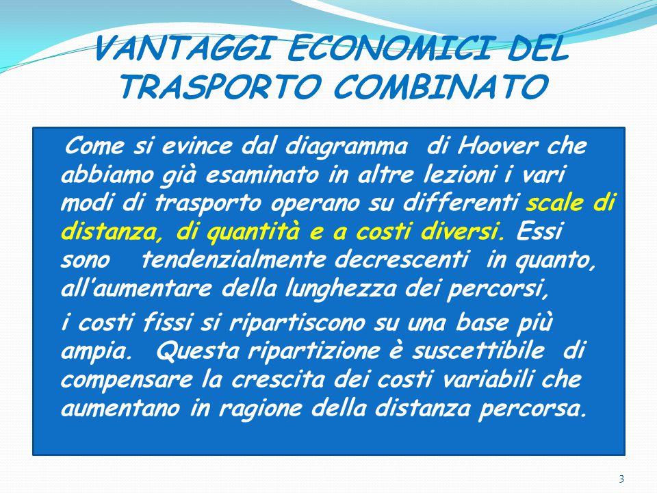 CEMAT (4) LA MISSION: CEMAT vuole essere leader nel settore del trasporto combinato nazionale ed internazionale.