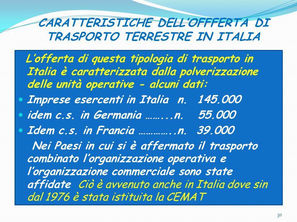 CARATTERISTICHE DELL'OFFFERTA DI TRASPORTO TERRESTRE IN ITALIA L'offerta di questa tipologia di trasporto in Italia è caratterizzata dalla polverizzaz