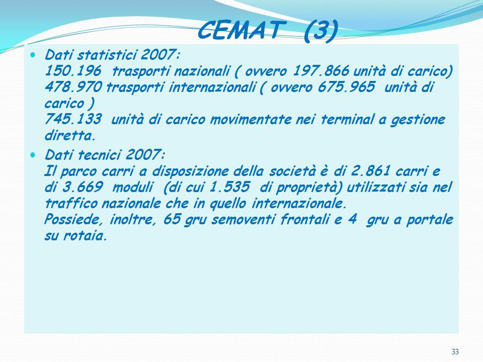 CEMAT (3) Dati statistici 2007: 150.196 trasporti nazionali ( ovvero 197.866 unità di carico) 478.970 trasporti internazionali ( ovvero 675.965 unità