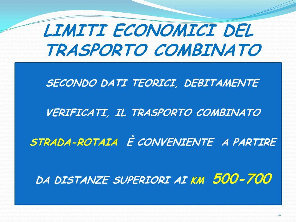 EFFETTI DELLO SVILUPPO DELLA LOGISTICA INTEGRATA Con lo svilupparsi della logistica integrata si è evidenziata l'importanza del ruolo degli scali marittimi sotto due profili: 1.
