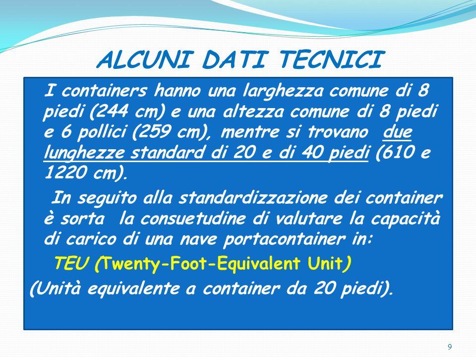 ALCUNI DATI TECNICI I containers hanno una larghezza comune di 8 piedi (244 cm) e una altezza comune di 8 piedi e 6 pollici (259 cm), mentre si trovan